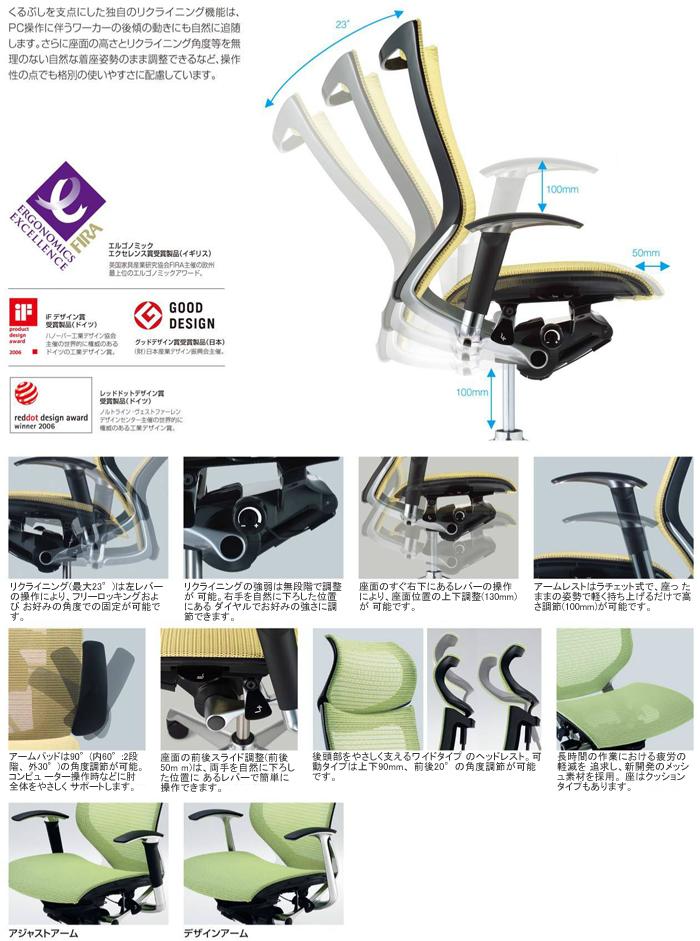 バロン<Ergonomic Mesh Chair>