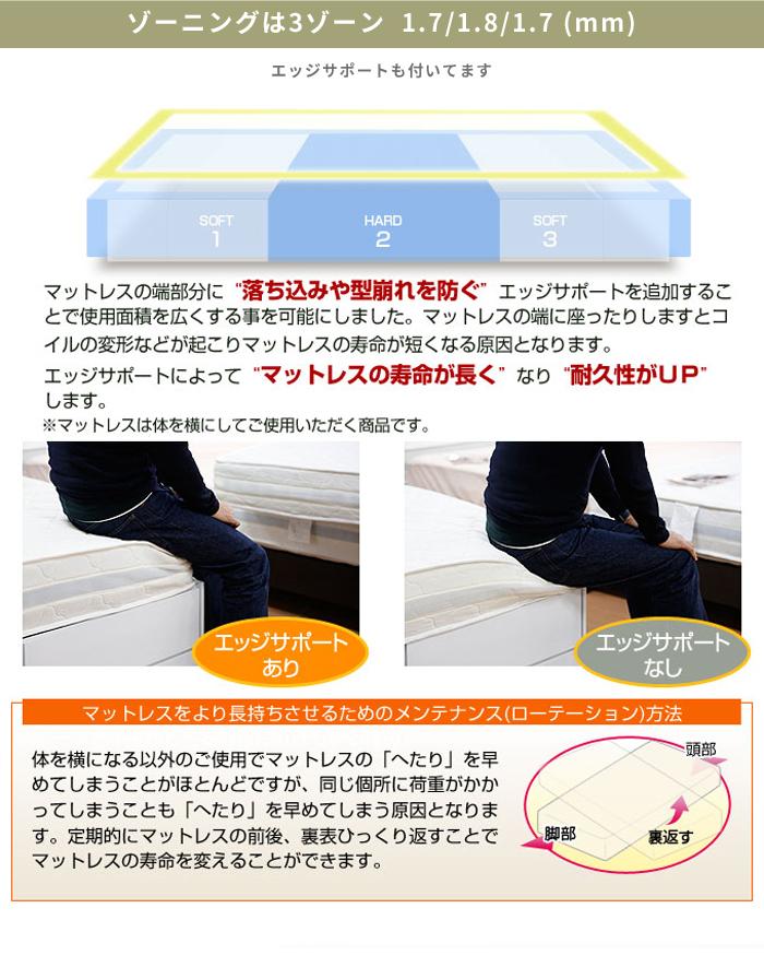 上段中段下段の3ゾーンでコイル線径を変え、腰部の落ち込みを防止。マットレスの端の部分に、エッジサポートを追加。落ち込みや型崩れを防ぎます。エッジサポートによってマットレスの寿命が長くなり、耐久性がUPします。※同じ個所に荷重をかけると、マットレスの「へたり」を早めてしまいます。定期的にマットレスを前後回転・裏返すことで、より長持ちさせることができます